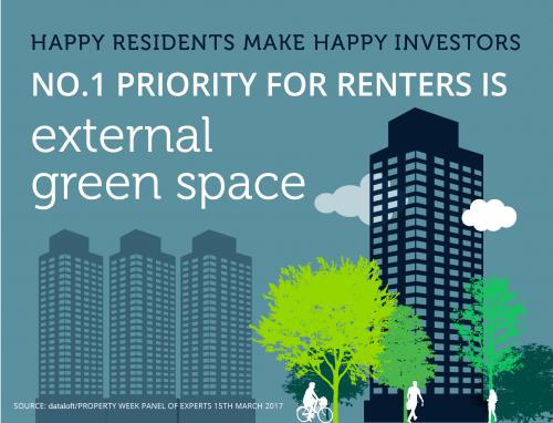 Dataloft_Inform_30_Renting_green_space-01